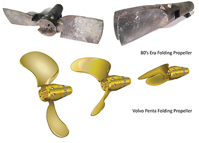 early and modern folding propellers