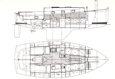 Nonsuch 30 - Design