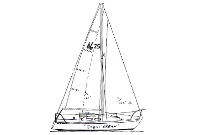 Northern 25 - Design