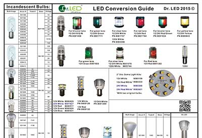 Bulb Selection Guide